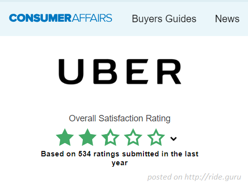 uber eats bbb rating